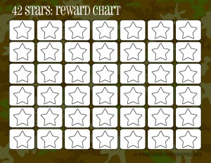 camo-rewards-chart
