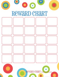 dots-reward-chart