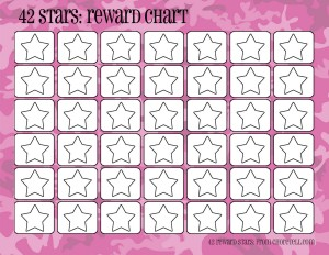 pink-camo-rewards-chart